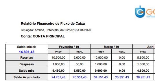 , Novidades GOJUR – Relatório Financeiro